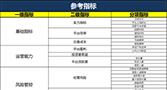 """中国社科院网络金融研究中心""""P2P风险评估""""研讨会在京召开"""